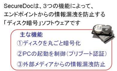 securedoc004