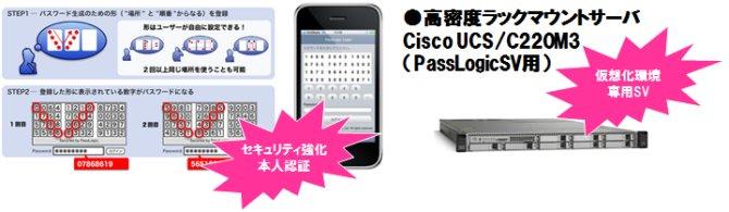 cisco_passlogi002