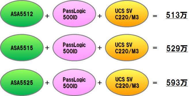 cisco_passlogi004